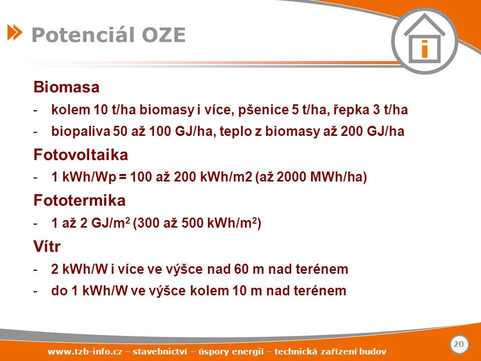 www.tzb-info.cz – stavebnictví – úspory energií – technická zařízení budov 20 Potenciál OZE Biomasa -kolem 10 t/ha biomasy i více, pšenice 5 t/ha, řep