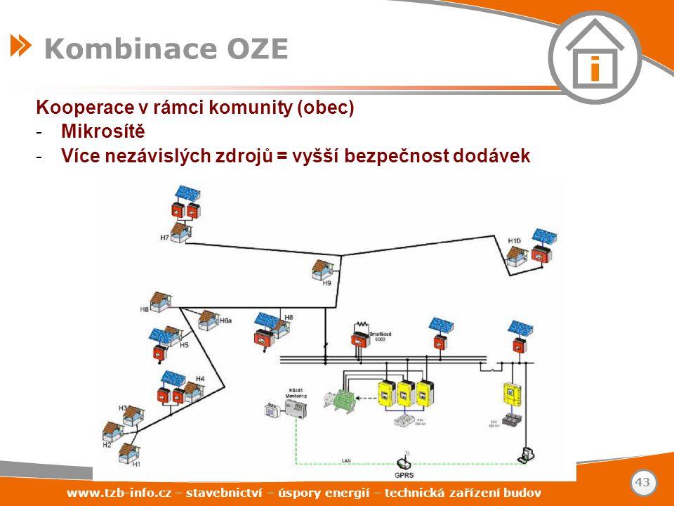 www.tzb-info.cz – stavebnictví – úspory energií – technická zařízení budov 43 Kombinace OZE Kooperace v rámci komunity (obec) -Mikrosítě -Více nezávis