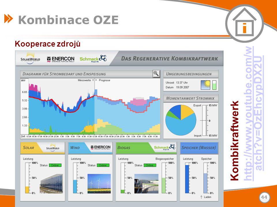 Kooperace zdrojů www.tzb-info.cz – stavebnictví – úspory energií – technická zařízení budov 44 Kombinace OZE Kombikraftwerk http://www.youtube.com/w a
