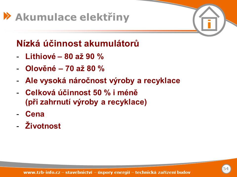 www.tzb-info.cz – stavebnictví – úspory energií – technická zařízení budov 54 Akumulace elektřiny Nízká účinnost akumulátorů -Lithiové – 80 až 90 % -O
