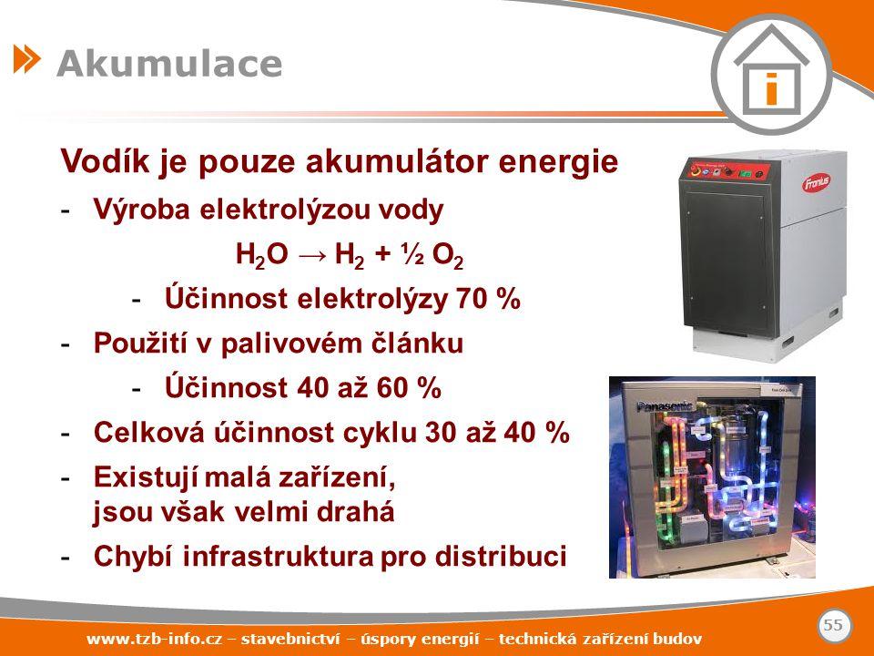 www.tzb-info.cz – stavebnictví – úspory energií – technická zařízení budov 55 Akumulace Vodík je pouze akumulátor energie -Výroba elektrolýzou vody H