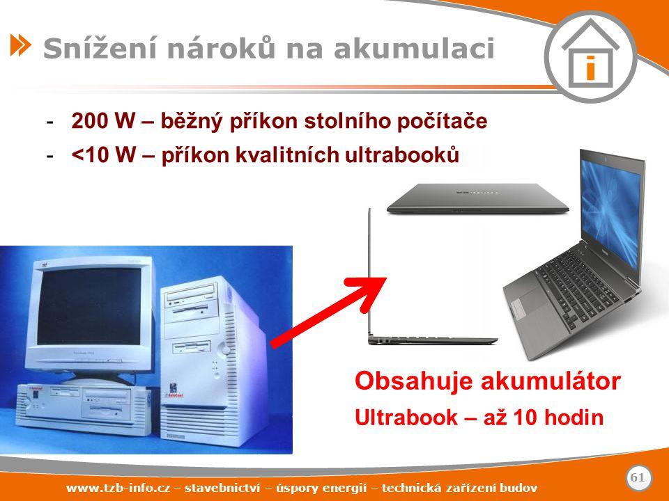 www.tzb-info.cz – stavebnictví – úspory energií – technická zařízení budov 61 Snížení nároků na akumulaci -200 W – běžný příkon stolního počítače -<10