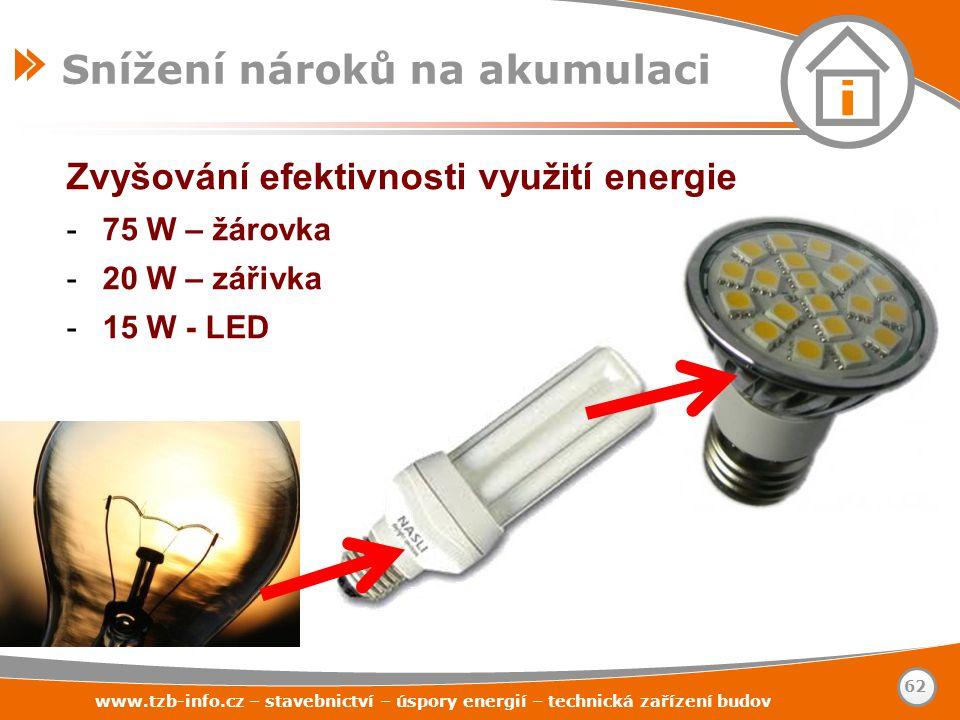 www.tzb-info.cz – stavebnictví – úspory energií – technická zařízení budov 62 Snížení nároků na akumulaci Zvyšování efektivnosti využití energie -75 W