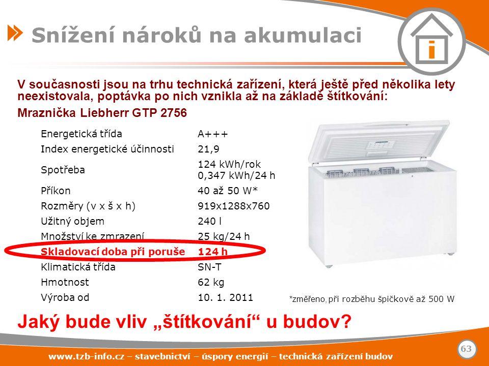 V současnosti jsou na trhu technická zařízení, která ještě před několika lety neexistovala, poptávka po nich vznikla až na základě štítkování: Mraznič