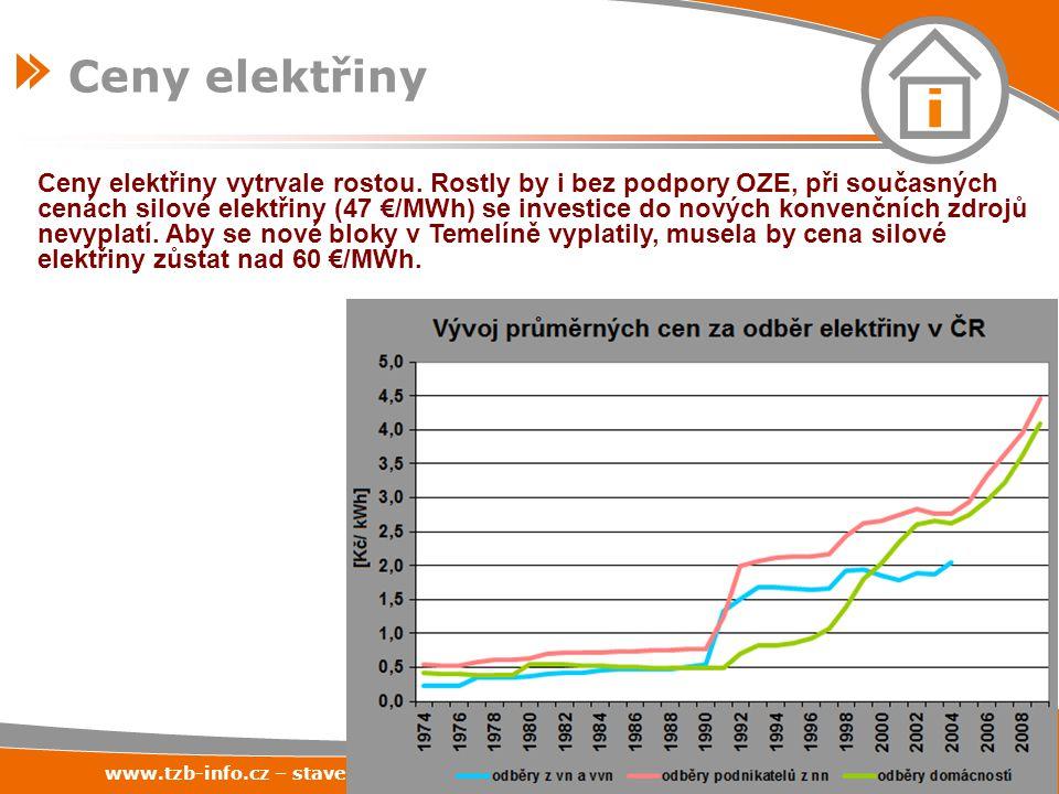 Ceny elektřiny vytrvale rostou. Rostly by i bez podpory OZE, při současných cenách silové elektřiny (47 €/MWh) se investice do nových konvenčních zdro