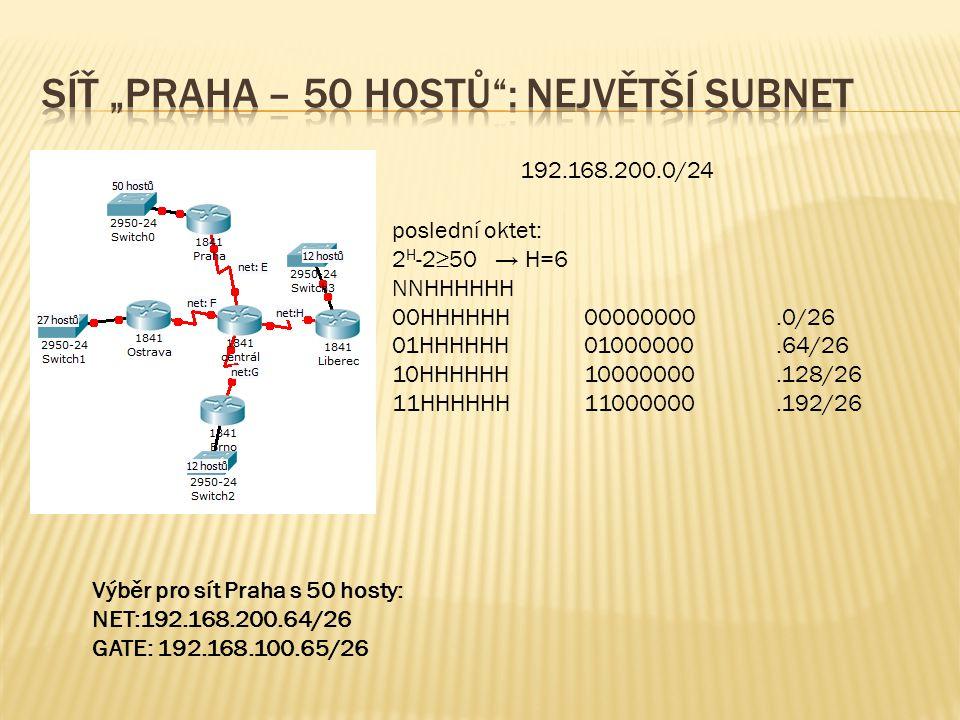 poslední oktet: 2 H -2≥50 → H=6 NNHHHHHH 00HHHHHH00000000.0/26 01HHHHHH01000000.64/26 10HHHHHH10000000.128/26 11HHHHHH 11000000.192/26 192.168.200.0/24 Výběr pro sít Praha s 50 hosty: NET:192.168.200.64/26 GATE: 192.168.100.65/26