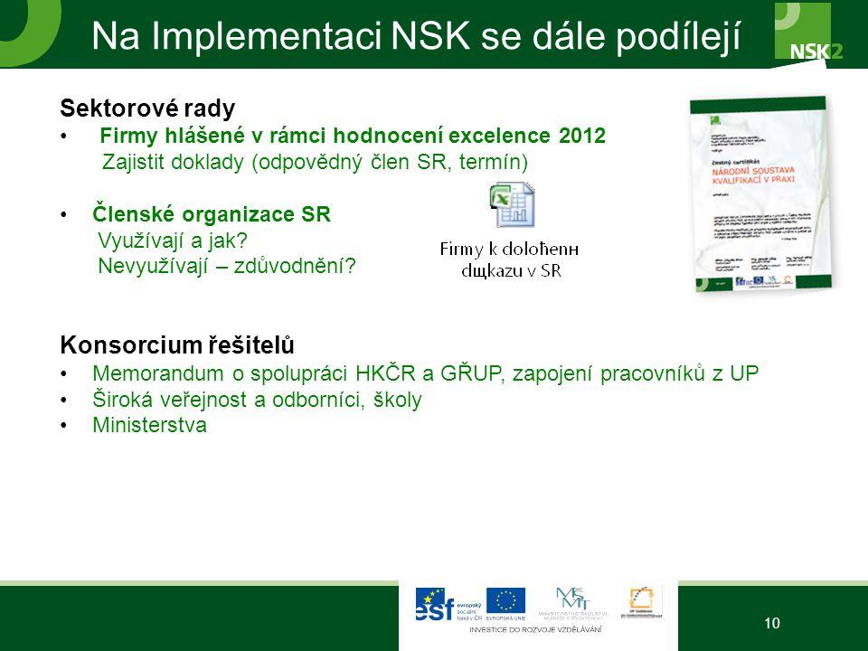 Na Implementaci NSK se dále podílejí 10 Sektorové rady Firmy hlášené v rámci hodnocení excelence 2012 Zajistit doklady (odpovědný člen SR, termín) Čle