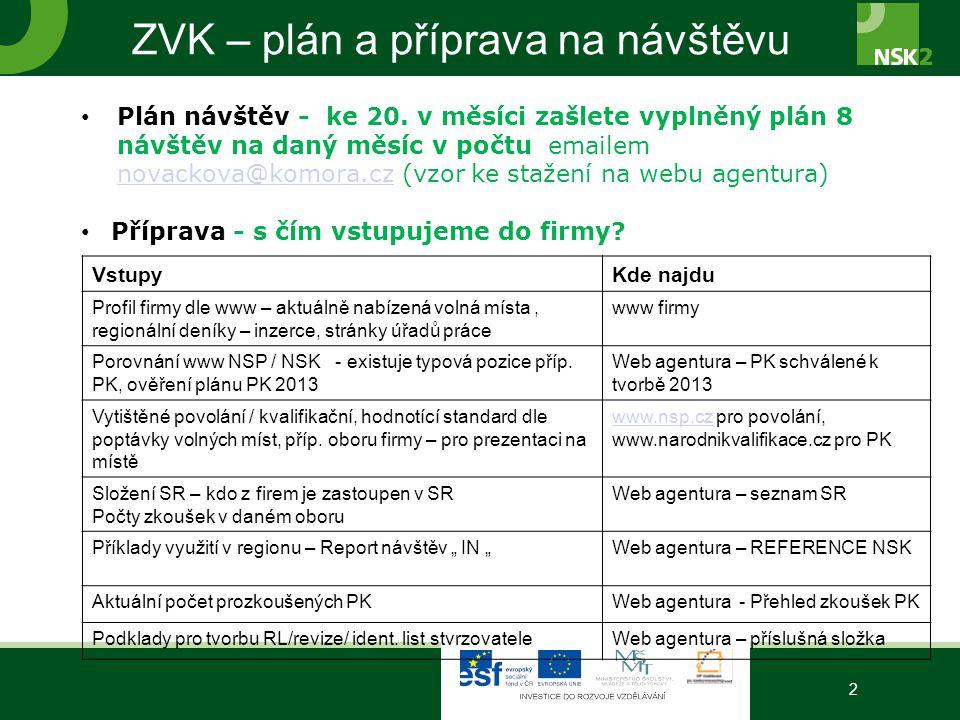 ZVK – plán a příprava na návštěvu 2 Plán návštěv - ke 20. v měsíci zašlete vyplněný plán 8 návštěv na daný měsíc v počtu emailem novackova@komora.cz (