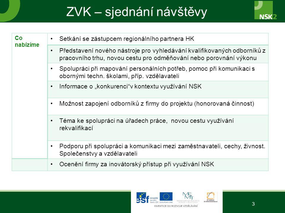 ZVK – sjednání návštěvy 3 Co nabízíme Setkání se zástupcem regionálního partnera HK Představení nového nástroje pro vyhledávání kvalifikovaných odborn