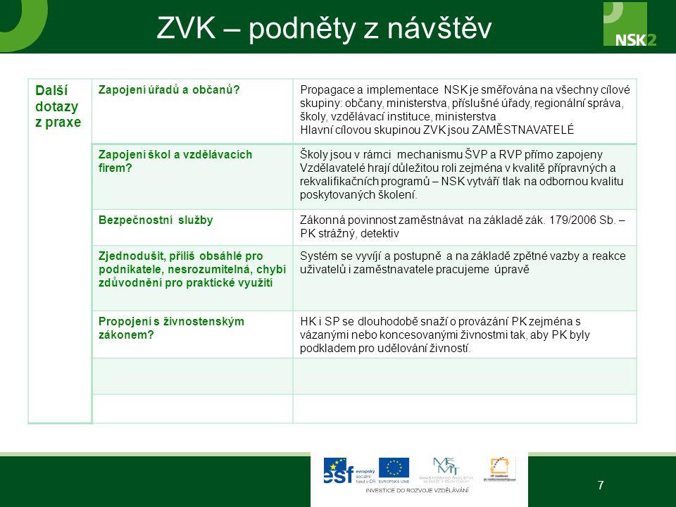 ZVK – podněty z návštěv 7 Další dotazy z praxe Zapojení úřadů a občanů?Propagace a implementace NSK je směřována na všechny cílové skupiny: občany, mi