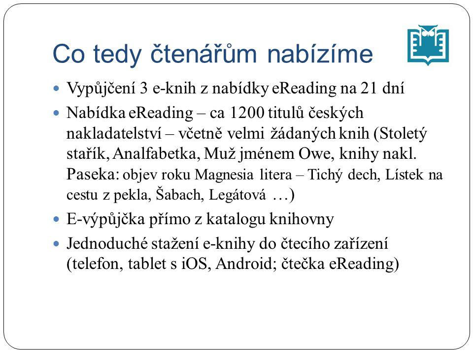 Co tedy čtenářům nabízíme Vypůjčení 3 e-knih z nabídky eReading na 21 dní Nabídka eReading – ca 1200 titulů českých nakladatelství – včetně velmi žádaných knih (Stoletý stařík, Analfabetka, Muž jménem Owe, knihy nakl.