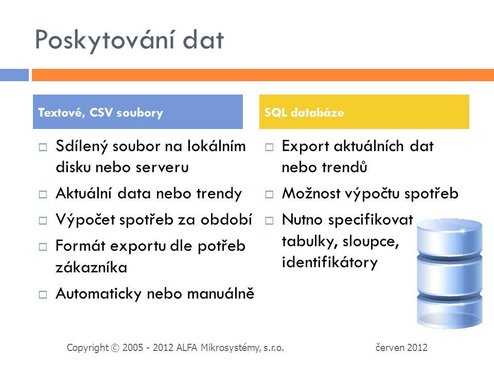 Poskytování dat  Sdílený soubor na lokálním disku nebo serveru  Aktuální data nebo trendy  Výpočet spotřeb za období  Formát exportu dle potřeb zákazníka  Automaticky nebo manuálně  Export aktuálních dat nebo trendů  Možnost výpočtu spotřeb  Nutno specifikovat tabulky, sloupce, identifikátory Textové, CSV souborySQL databáze červen 2012 Copyright © 2005 - 2012 ALFA Mikrosystémy, s.r.o.
