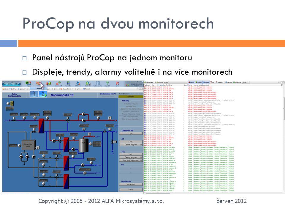 ProCop na dvou monitorech červen 2012 Copyright © 2005 - 2012 ALFA Mikrosystémy, s.r.o.