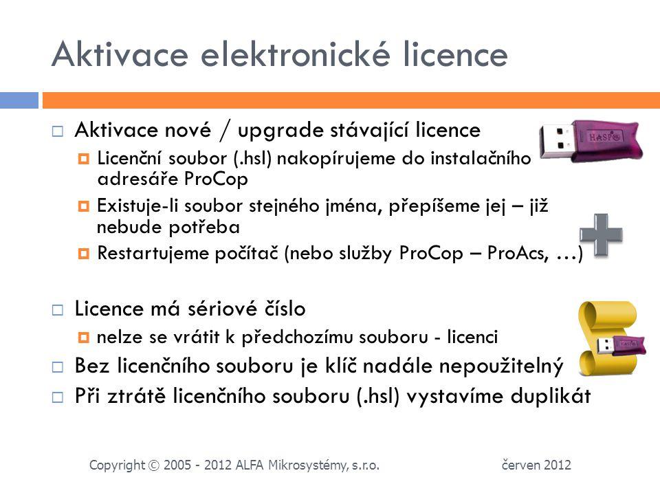 Aktivace elektronické licence červen 2012 Copyright © 2005 - 2012 ALFA Mikrosystémy, s.r.o.