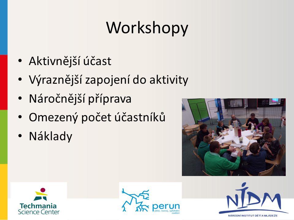 Workshopy Aktivnější účast Výraznější zapojení do aktivity Náročnější příprava Omezený počet účastníků Náklady