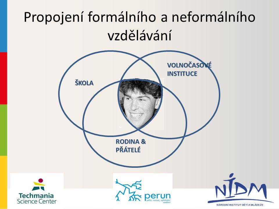 Propojení formálního a neformálního vzdělávání VOLNOČASOVÉ INSTITUCE ŠKOLA RODINA & PŘÁTELÉ
