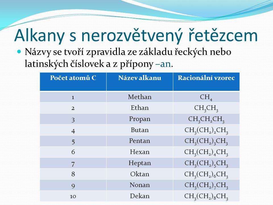 Alkany s nerozvětvený řetězcem Názvy se tvoří zpravidla ze základu řeckých nebo latinských číslovek a z přípony –an. Počet atomů CNázev alkanuRacionál