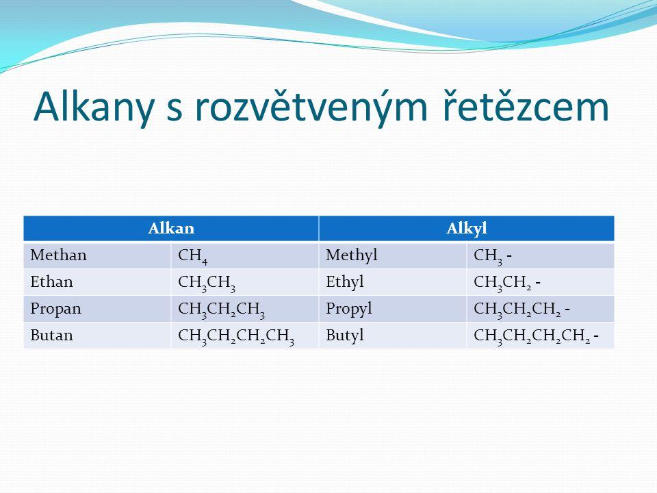 Alkany s rozvětveným řetězcem AlkanAlkyl MethanCH 4 MethylCH 3 - EthanCH 3 EthylCH 3 CH 2 - PropanCH 3 CH 2 CH 3 PropylCH 3 CH 2 CH 2 - ButanCH 3 CH 2 CH 2 CH 3 ButylCH 3 CH 2 CH 2 CH 2 -