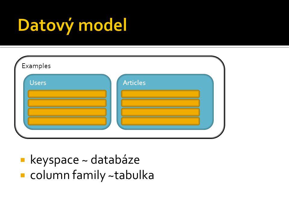  keyspace ~ databáze  column family ~tabulka Examples UsersArticles