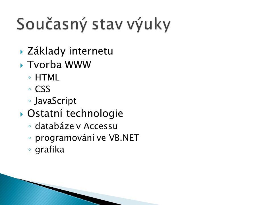  Základy internetu  Tvorba WWW ◦ HTML ◦ CSS ◦ JavaScript  Ostatní technologie ◦ databáze v Accessu ◦ programování ve VB.NET ◦ grafika