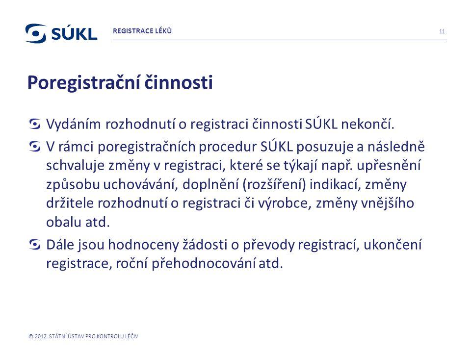 Poregistrační činnosti Vydáním rozhodnutí o registraci činnosti SÚKL nekončí. V rámci poregistračních procedur SÚKL posuzuje a následně schvaluje změn