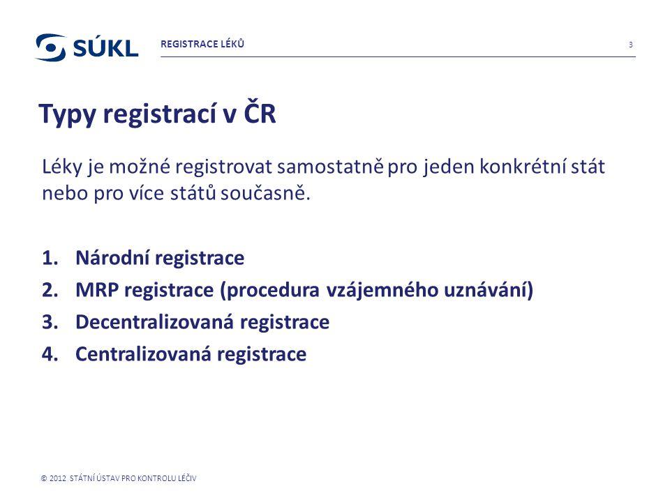 Typy registrací v ČR Léky je možné registrovat samostatně pro jeden konkrétní stát nebo pro více států současně. 1.Národní registrace 2.MRP registrace