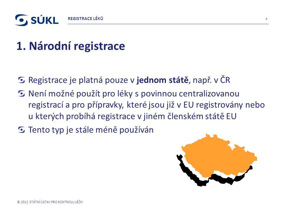 1. Národní registrace Registrace je platná pouze v jednom státě, např. v ČR Není možné použít pro léky s povinnou centralizovanou registrací a pro pří