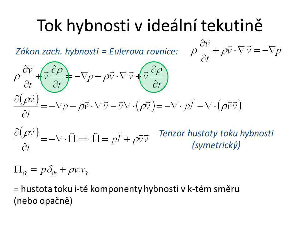 Tok hybnosti v ideální tekutině Zákon zach. hybnosti = Eulerova rovnice: Tenzor hustoty toku hybnosti (symetrický) = hustota toku i-té komponenty hybn