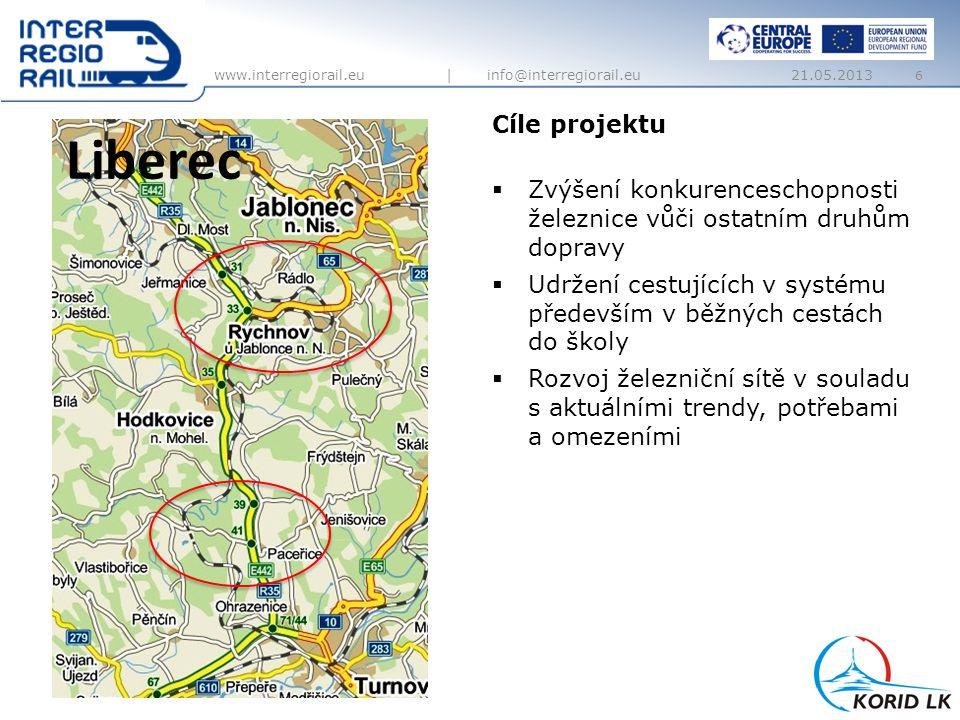 www.interregiorail.eu | info@interregiorail.eu Cíle projektu  Zvýšení konkurenceschopnosti železnice vůči ostatním druhům dopravy  Udržení cestujících v systému především v běžných cestách do školy  Rozvoj železniční sítě v souladu s aktuálními trendy, potřebami a omezeními 6 Liberec 21.05.2013