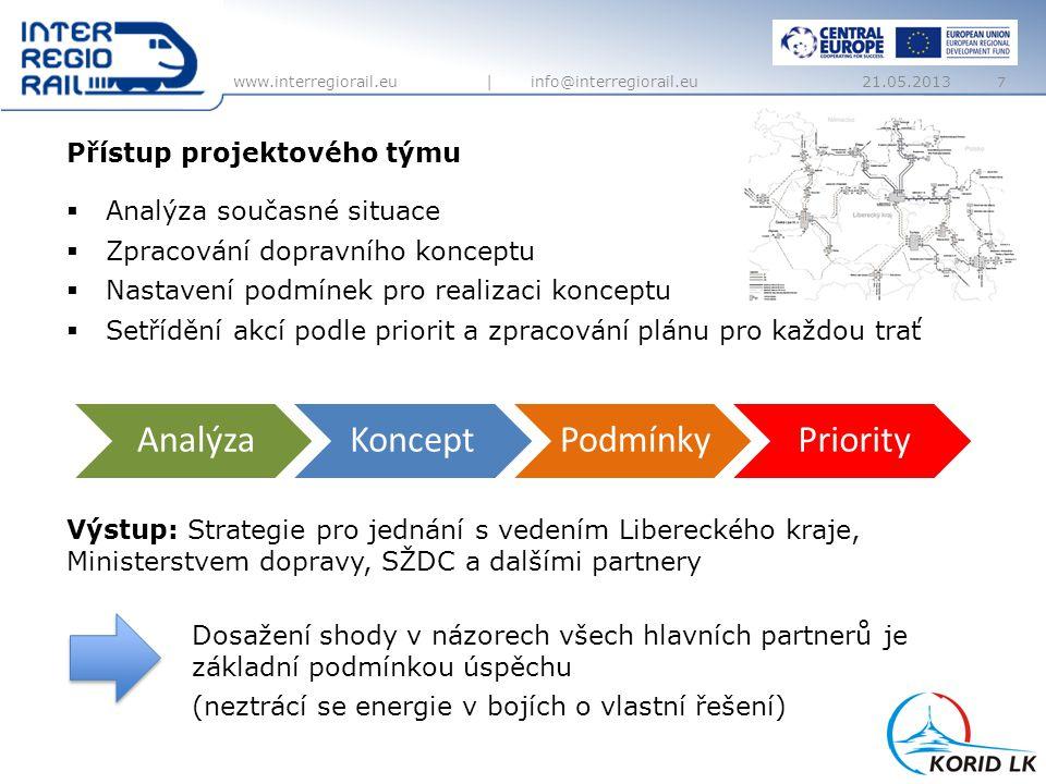 www.interregiorail.eu | info@interregiorail.eu Přístup projektového týmu 7 Výstup: Strategie pro jednání s vedením Libereckého kraje, Ministerstvem do