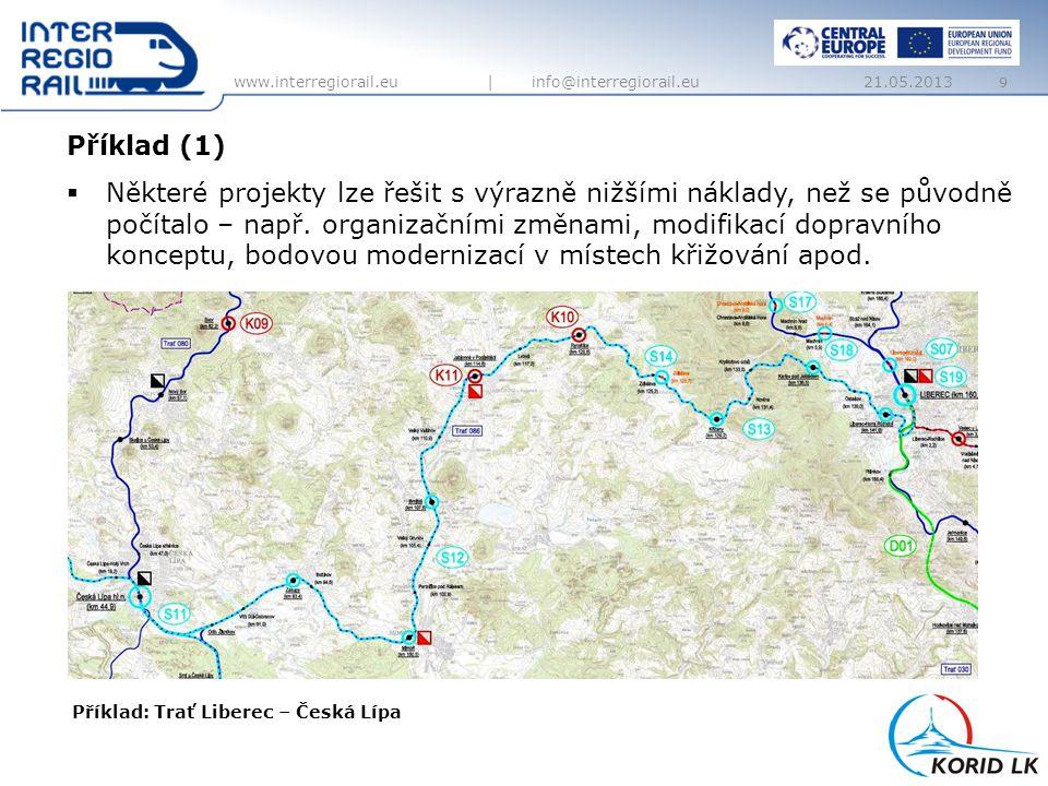 www.interregiorail.eu   info@interregiorail.eu Příklad (2) 10  Některé projekty vyžadují vysoké investice.