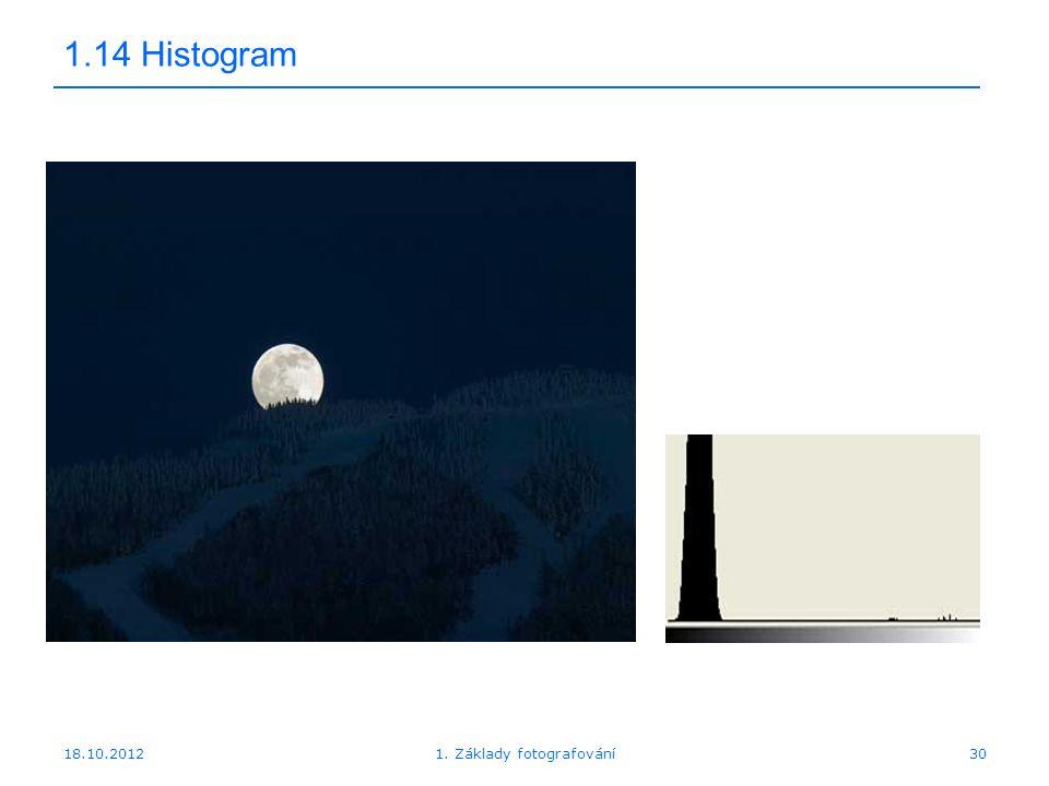 18.10.201230 1.14 Histogram 1. Základy fotografování