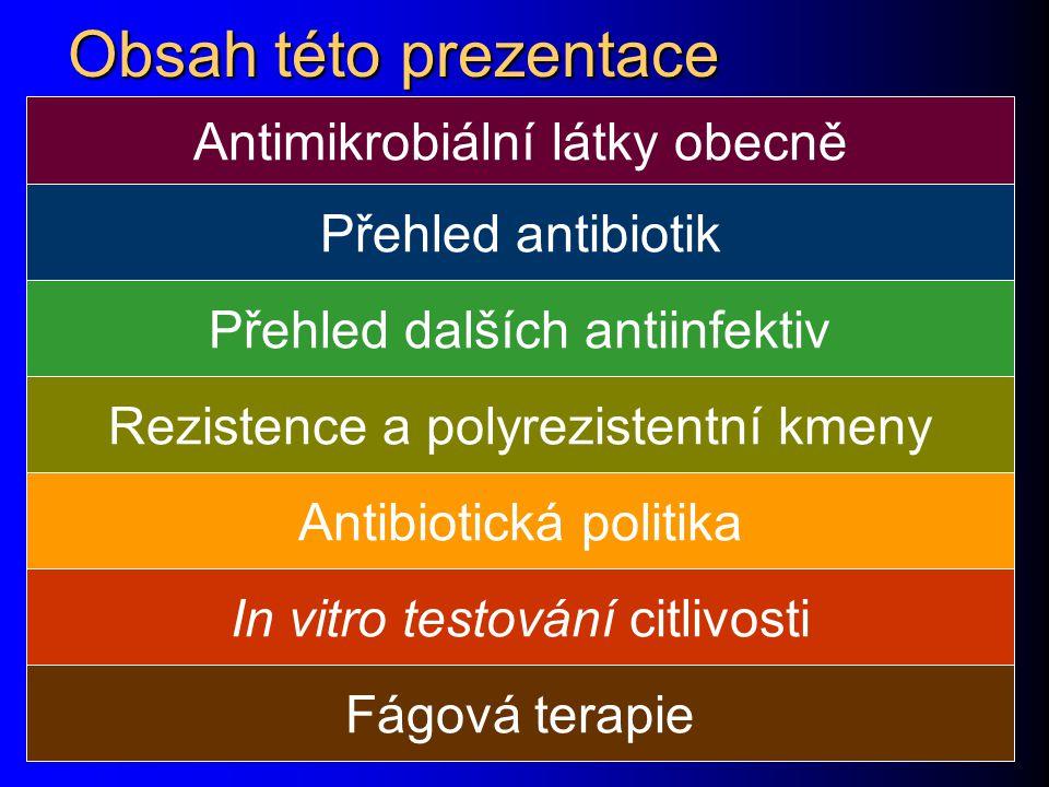 Obsah této prezentace Antimikrobiální látky obecně Přehled antibiotik Přehled dalších antiinfektiv Rezistence a polyrezistentní kmeny Antibiotická pol