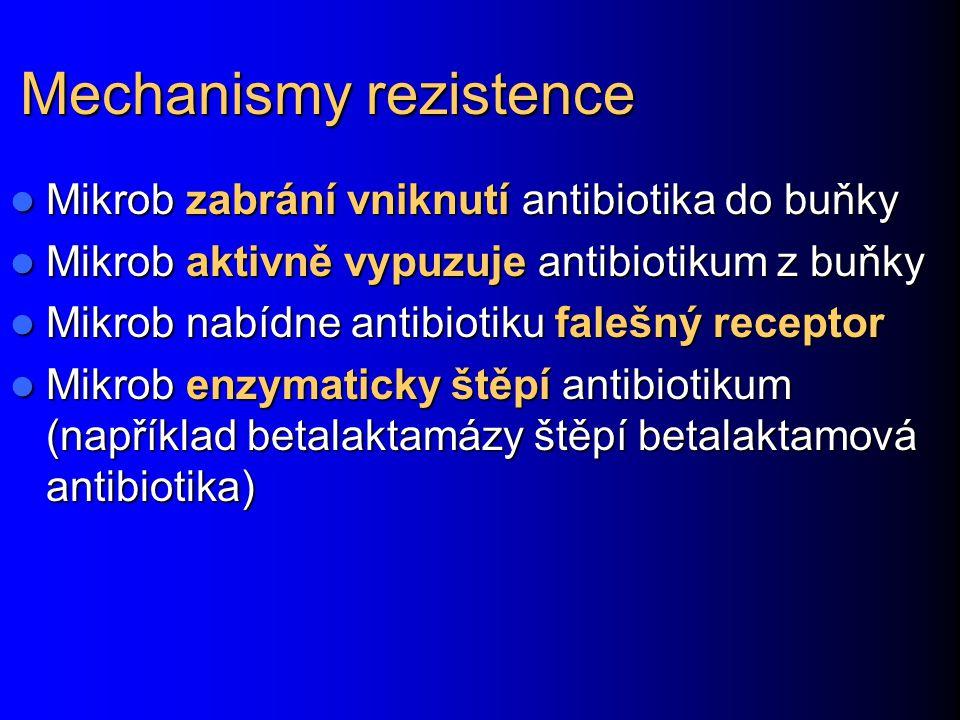 Mechanismy rezistence Mikrob zabrání vniknutí antibiotika do buňky Mikrob zabrání vniknutí antibiotika do buňky Mikrob aktivně vypuzuje antibiotikum z