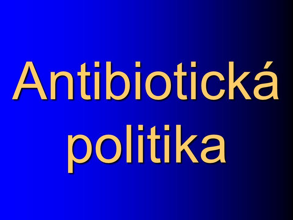 Antibiotická politika