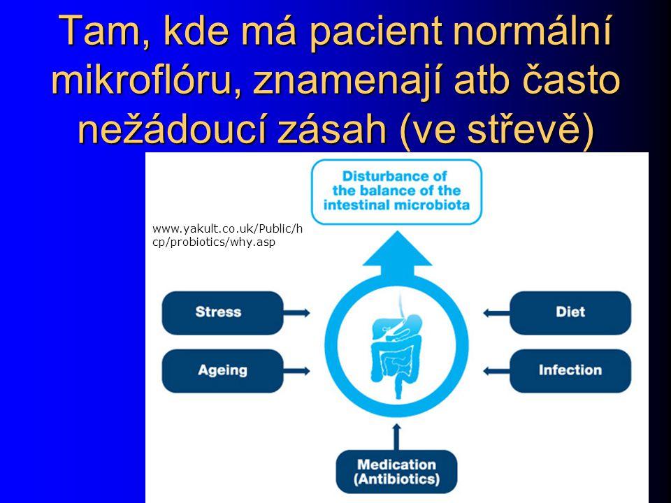 Tam, kde má pacient normální mikroflóru, znamenají atb často nežádoucí zásah (ve střevě) www.yakult.co.uk/Public/h cp/probiotics/why.asp