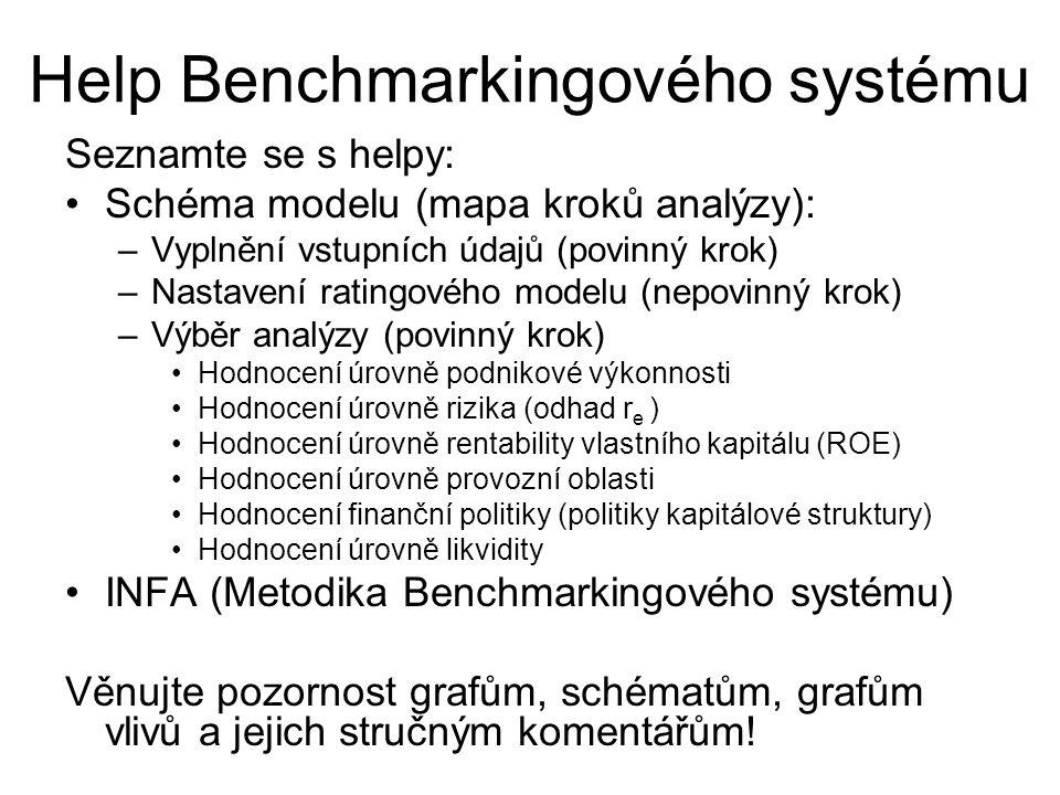 Help Benchmarkingového systému Seznamte se s helpy: Schéma modelu (mapa kroků analýzy): –Vyplnění vstupních údajů (povinný krok) –Nastavení ratingovéh