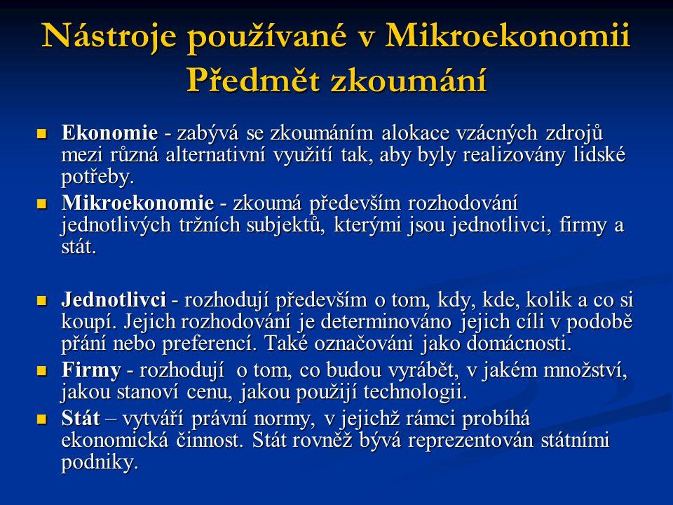 Nástroje používané v Mikroekonomii Předmět zkoumání Ekonomie - zabývá se zkoumáním alokace vzácných zdrojů mezi různá alternativní využití tak, aby by