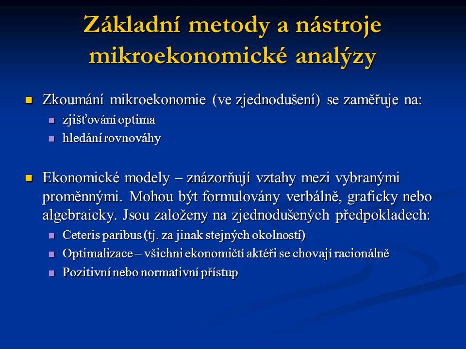 Základní metody a nástroje mikroekonomické analýzy Zkoumání mikroekonomie (ve zjednodušení) se zaměřuje na: Zkoumání mikroekonomie (ve zjednodušení) s