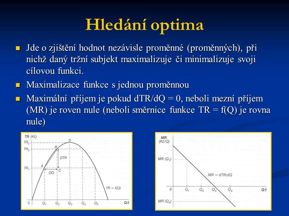 - podmínky Hledání optima - podmínky Má-li být zkoumána celková funkce ve svém minimu nebo maximu, musí být splněna nutná podmínka, kterou je nulová hodnota první derivace této celkové funkce podle nezávisle proměnné Má-li být zkoumána celková funkce ve svém minimu nebo maximu, musí být splněna nutná podmínka, kterou je nulová hodnota první derivace této celkové funkce podle nezávisle proměnné Současně musí být splněna postačující podmínka, kterou je: Současně musí být splněna postačující podmínka, kterou je: V případě maxima celkové funkce záporná hodnota její druhé derivace V případě maxima celkové funkce záporná hodnota její druhé derivace V případě minima celkové funkce kladná hodnota její druhé derivace V případě minima celkové funkce kladná hodnota její druhé derivace