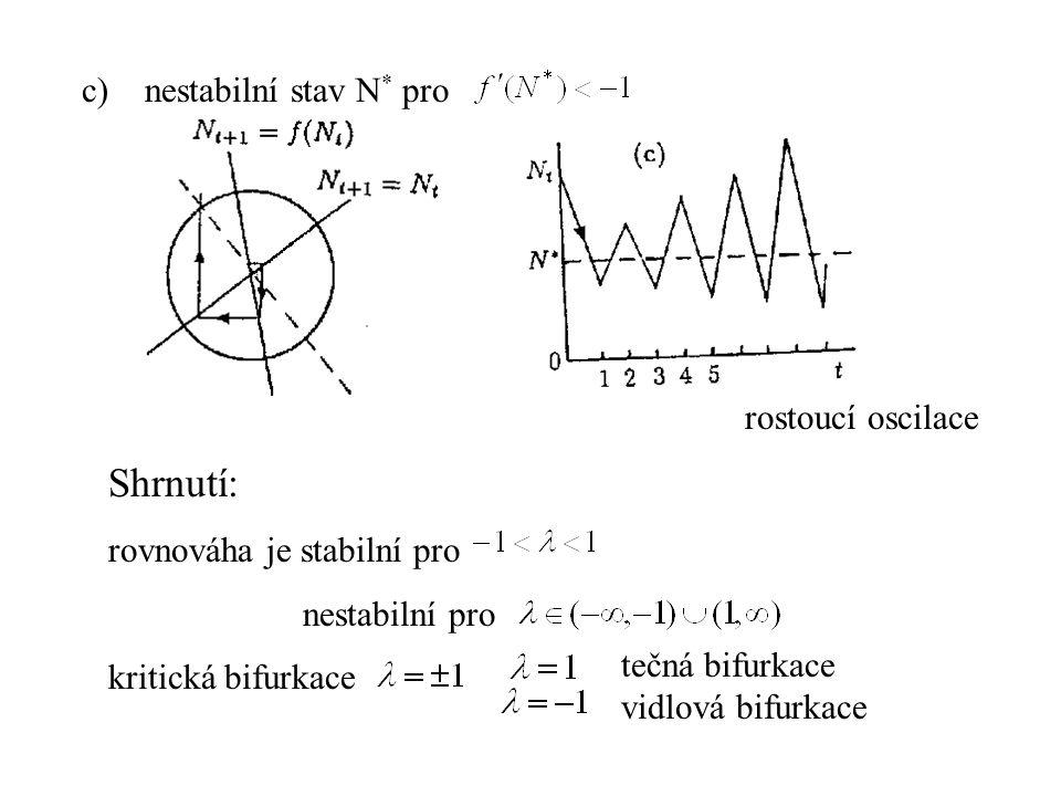 c) nestabilní stav N * pro rostoucí oscilace Shrnutí: rovnováha je stabilní pro nestabilní pro kritická bifurkace tečná bifurkace vidlová bifurkace