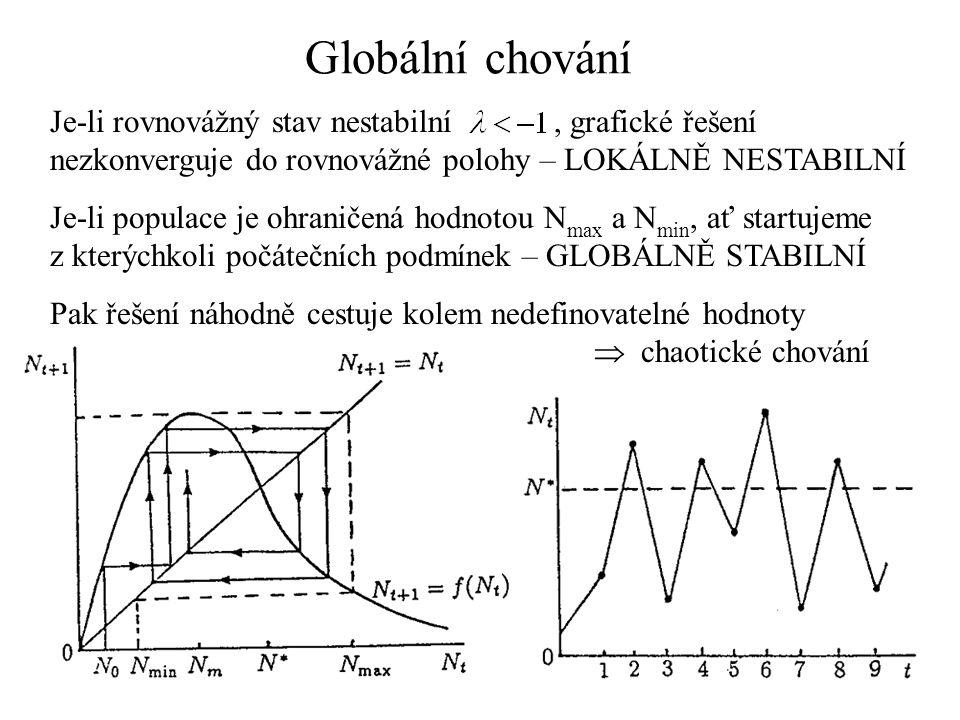 Globální chování Je-li rovnovážný stav nestabilní, grafické řešení nezkonverguje do rovnovážné polohy – LOKÁLNĚ NESTABILNÍ Je-li populace je ohraničen