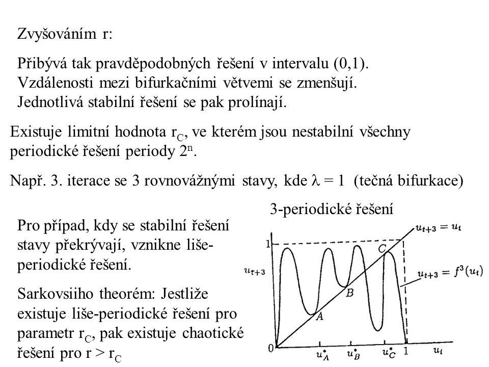 Zvyšováním r: Přibývá tak pravděpodobných řešení v intervalu (0,1). Vzdálenosti mezi bifurkačními větvemi se zmenšují. Jednotlivá stabilní řešení se p