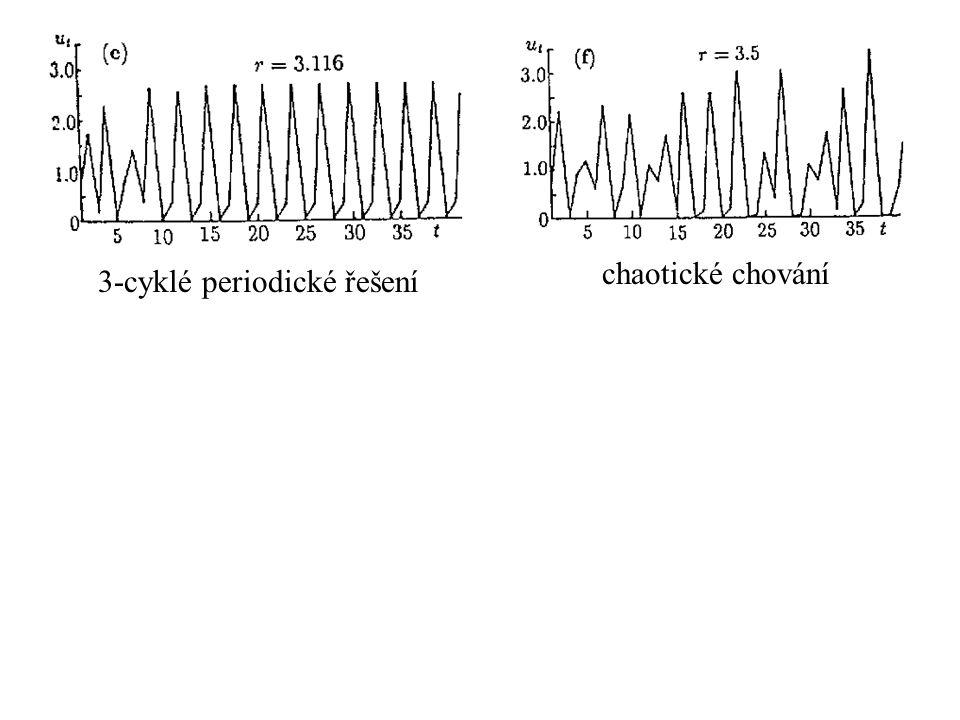 3-cyklé periodické řešení