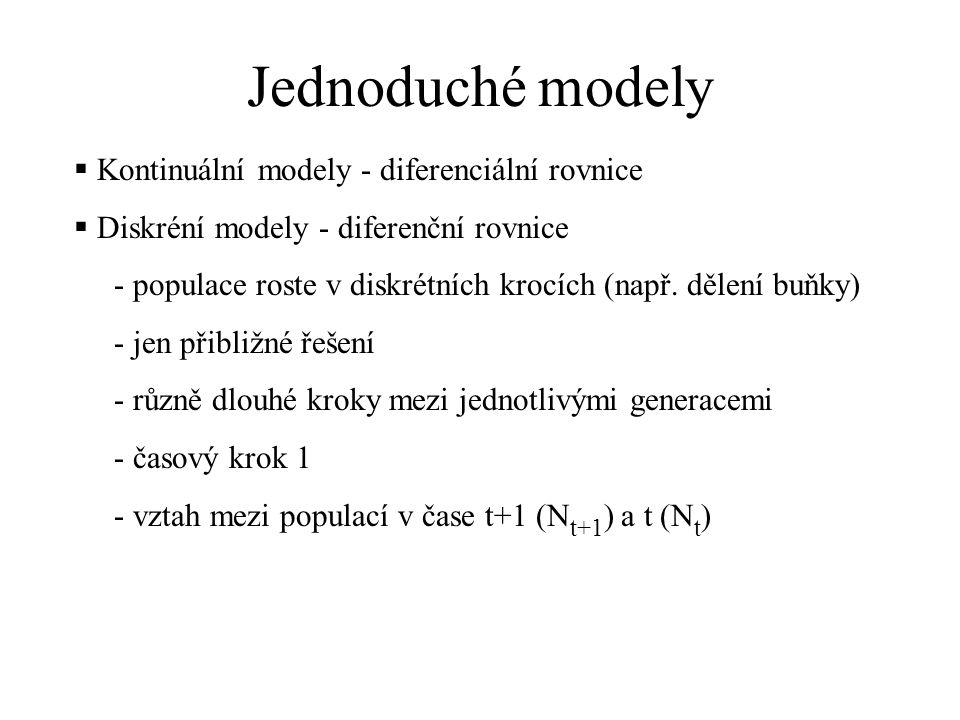 Jednoduché modely  Kontinuální modely - diferenciální rovnice  Diskréní modely - diferenční rovnice - populace roste v diskrétních krocích (např. dě