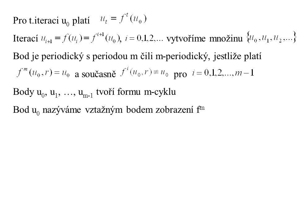 Pro t.iteraci u 0 platí Iterací, vytvoříme množinu Bod je periodický s periodou m čili m-periodický, jestliže platí a současně pro Body u 0, u 1, …, u