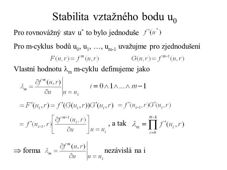 Stabilita vztažného bodu u 0 Pro rovnovážný stav u * to bylo jednoduše Pro m-cyklus bodů u 0, u 1, …, u m-1 uvažujme pro zjednodušení Vlastní hodnotu