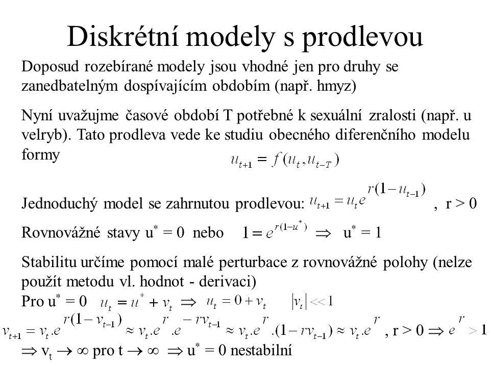 Diskrétní modely s prodlevou Doposud rozebírané modely jsou vhodné jen pro druhy se zanedbatelným dospívajícím obdobím (např. hmyz) Nyní uvažujme časo
