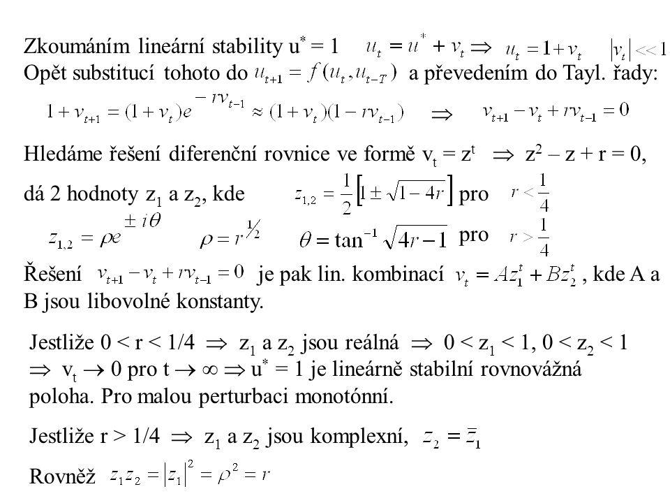 Zkoumáním lineární stability u * = 1  Opět substitucí tohoto do a převedením do Tayl. řady:  Hledáme řešení diferenční rovnice ve formě v t = z t 