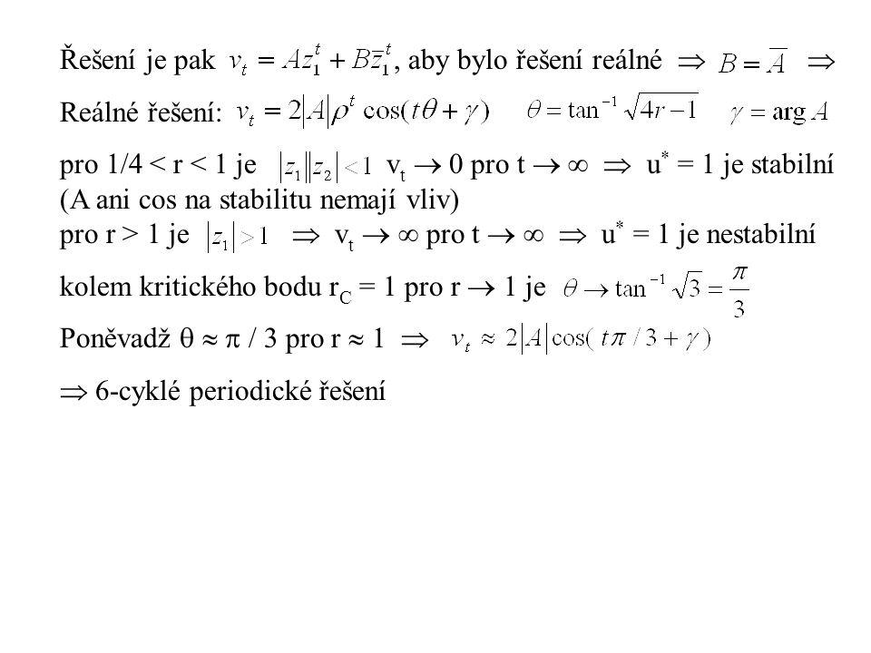 Řešení je pak, aby bylo řešení reálné   Reálné řešení: pro 1/4 1 je  v t   pro t    u * = 1 je nestabilní kolem kritického bodu r C = 1 pro r